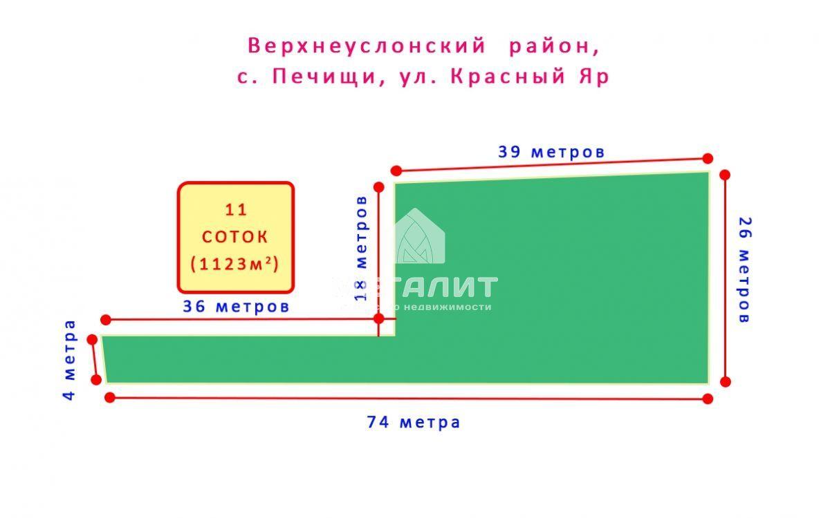 Продажа  участка Красный Яр ул